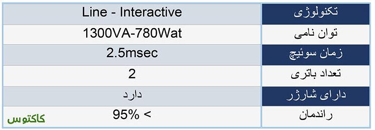 مشخصات فنی یوپی اس ونوس 1300 فاراتل