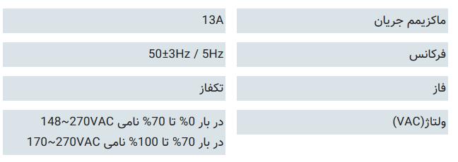 ورودی یو پی اس Faratel DSS 2000X-RT:
