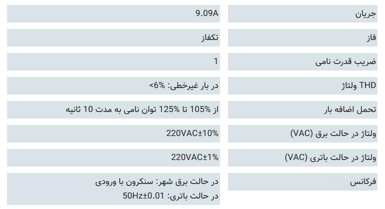 خروجی یو پی اس DSS 2000X-RT: