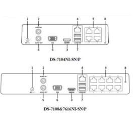 دستگاه ان وی آر هایک ویژن مدل DS 7108NI SN P