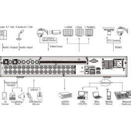 دستگاه دی وی آر داهوا ۳۲ کاناله مدل XVR5432L