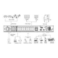 دستگاه ان وی آر داهوا ۳۲ کاناله مدل ۵۲۳۲ ۱۶P 4KS2