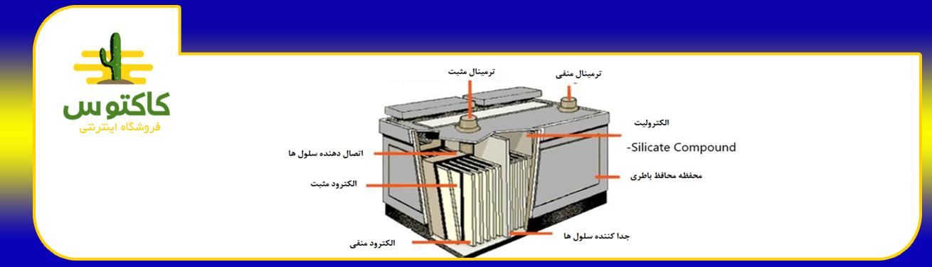 ساختار باتری اتمی (سیلد)